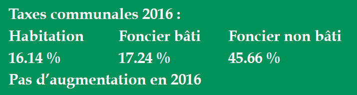 Budget_2016_Taxes_communales